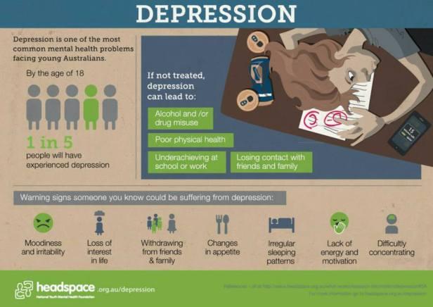 Depression 4